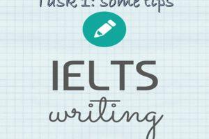 Ielts writing رایتینگ آیلتس