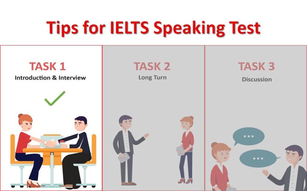 IELTS Speaking tips نکات اسپیکینگ آیلتس